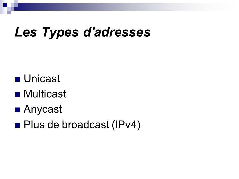 Les Types d adresses Unicast Multicast Anycast