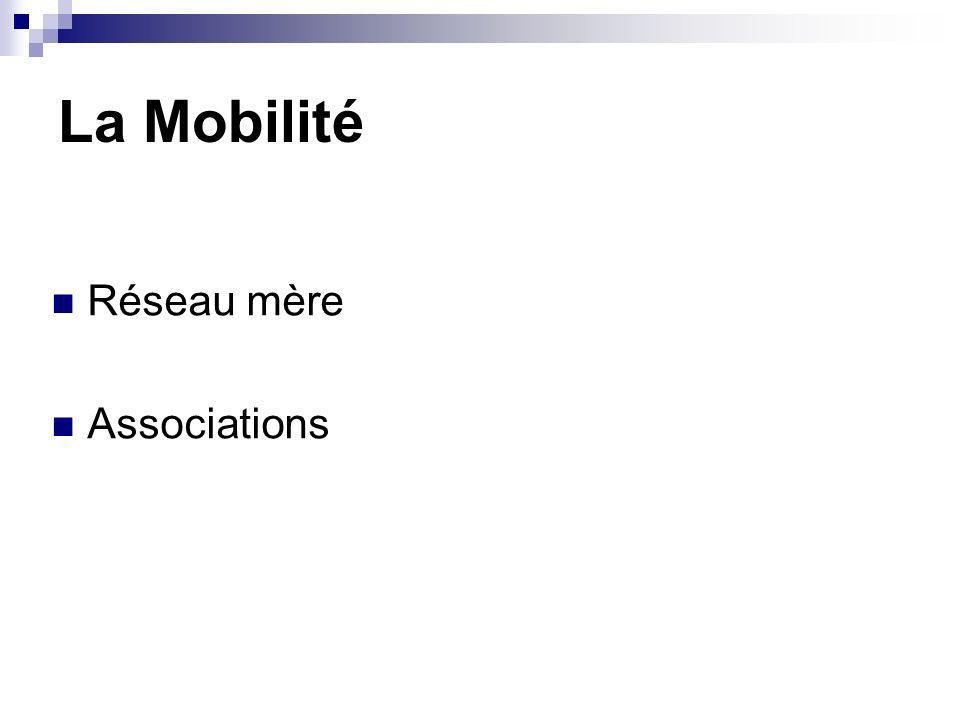La Mobilité Réseau mère Associations