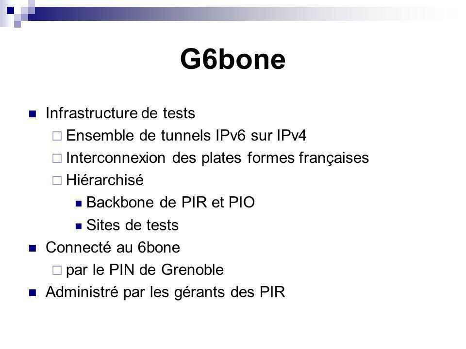 G6bone Infrastructure de tests Ensemble de tunnels IPv6 sur IPv4