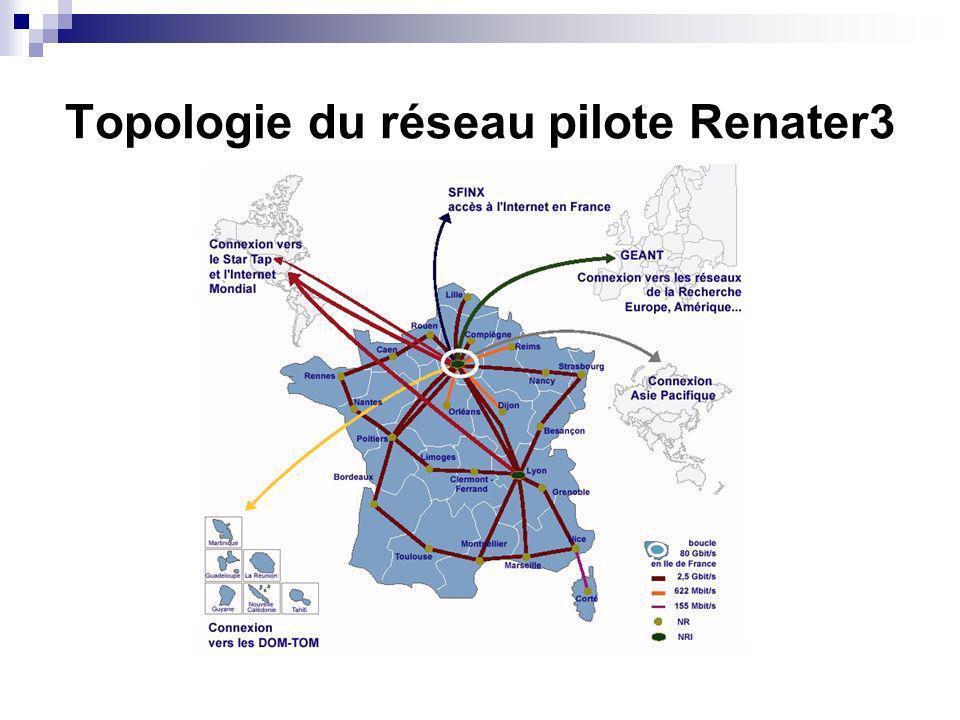 Topologie du réseau pilote Renater3