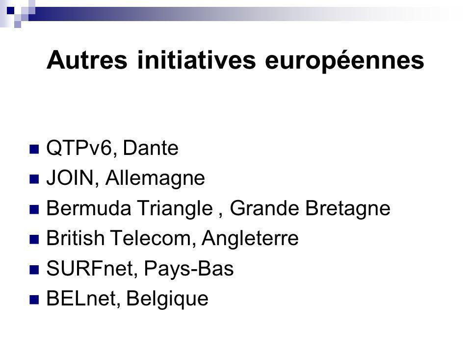 Autres initiatives européennes
