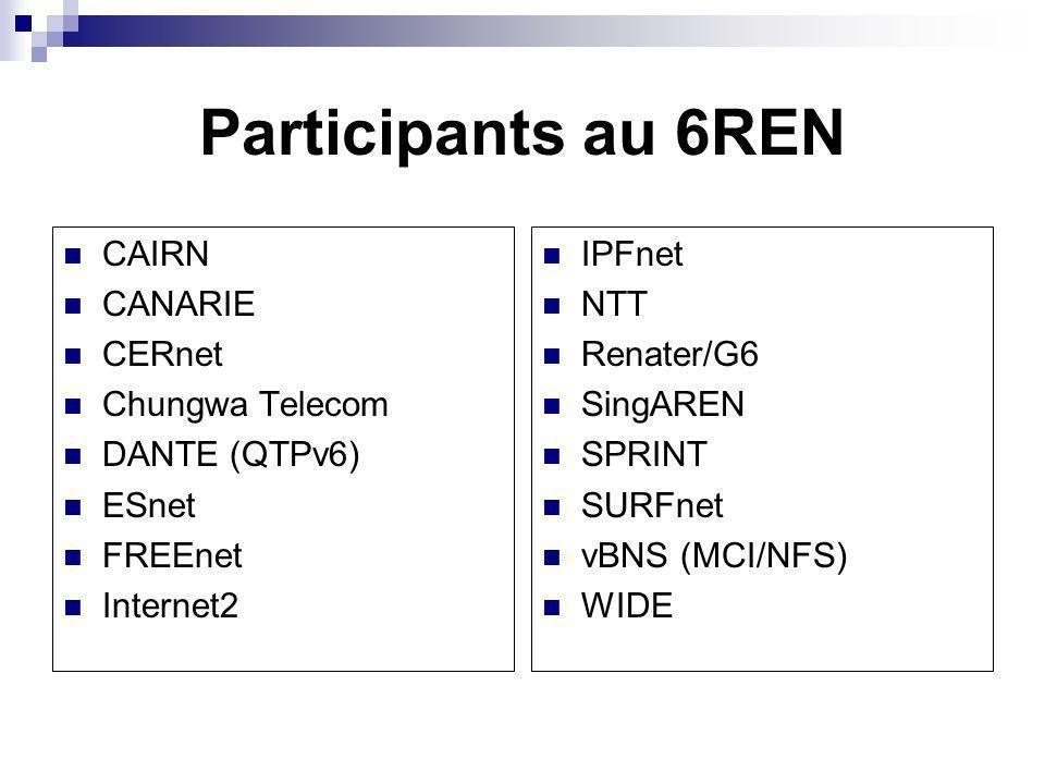 Participants au 6REN CAIRN CANARIE CERnet Chungwa Telecom