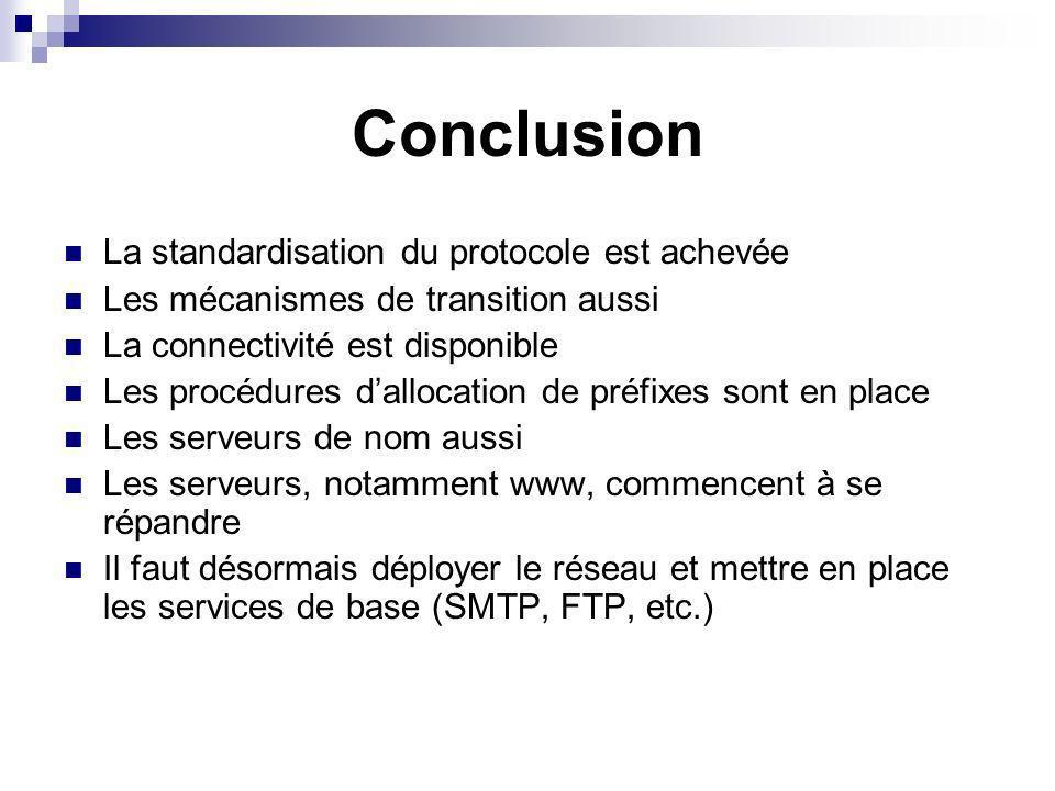 Conclusion La standardisation du protocole est achevée