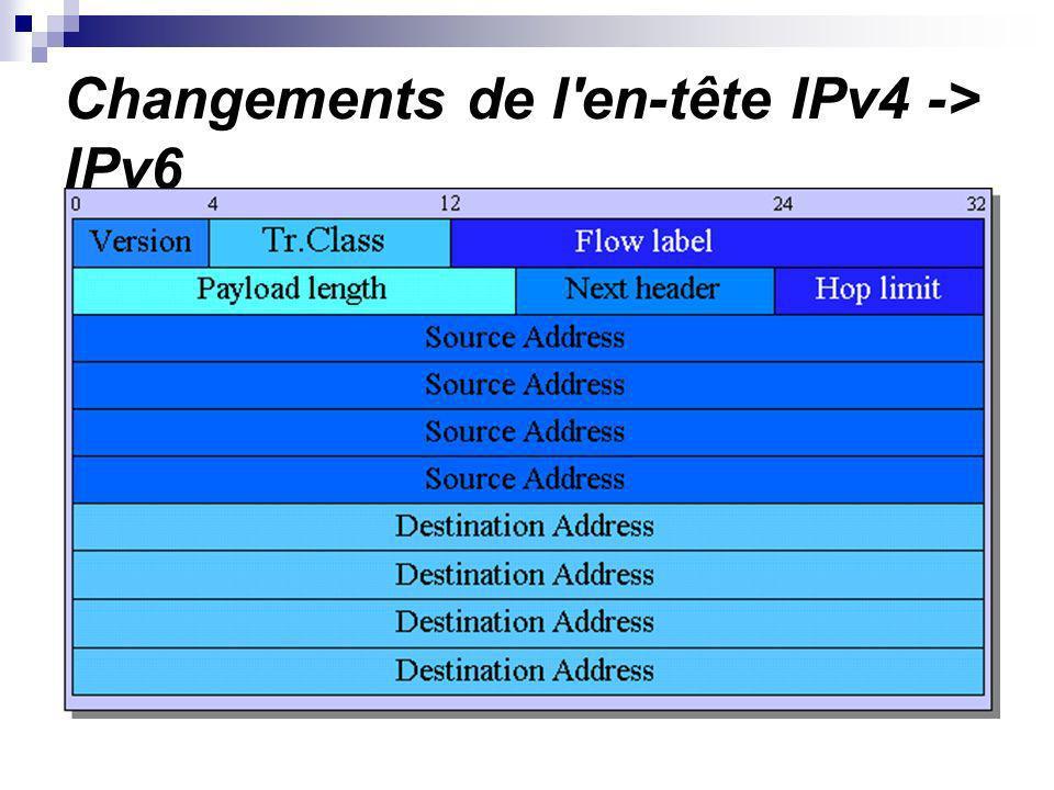 Changements de l en-tête IPv4 -> IPv6