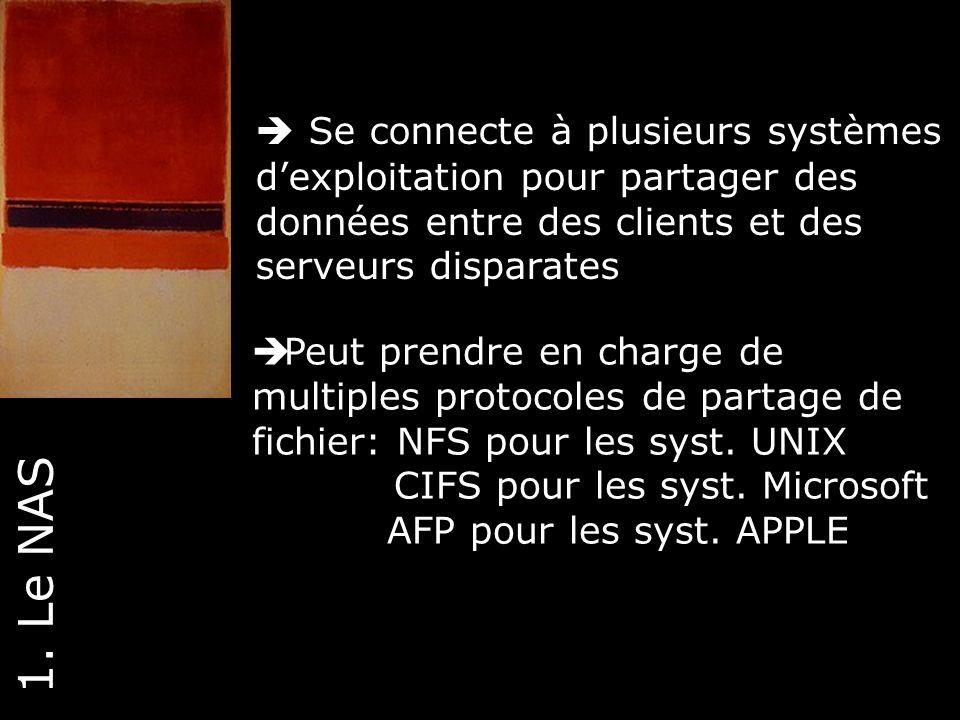  Se connecte à plusieurs systèmes d'exploitation pour partager des données entre des clients et des serveurs disparates