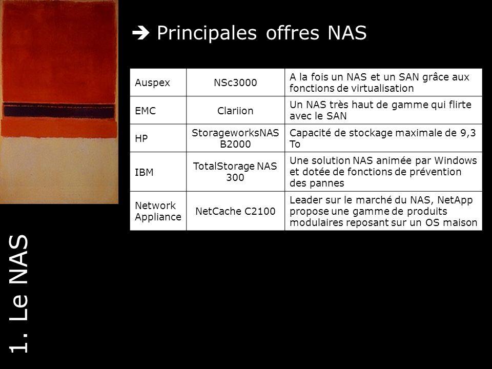 1. Le NAS  Principales offres NAS Auspex NSc3000