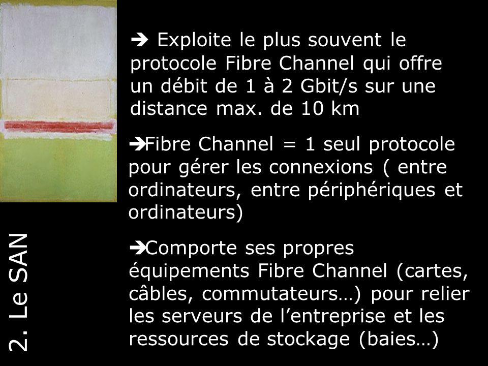  Exploite le plus souvent le protocole Fibre Channel qui offre un débit de 1 à 2 Gbit/s sur une distance max. de 10 km