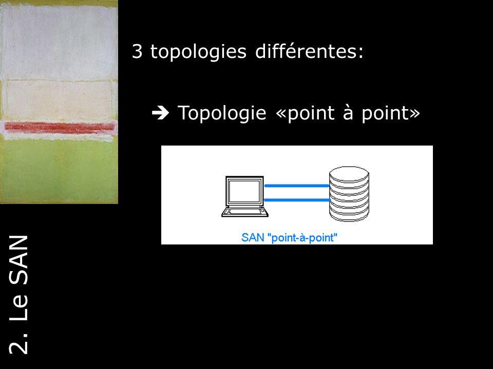 3 topologies différentes: