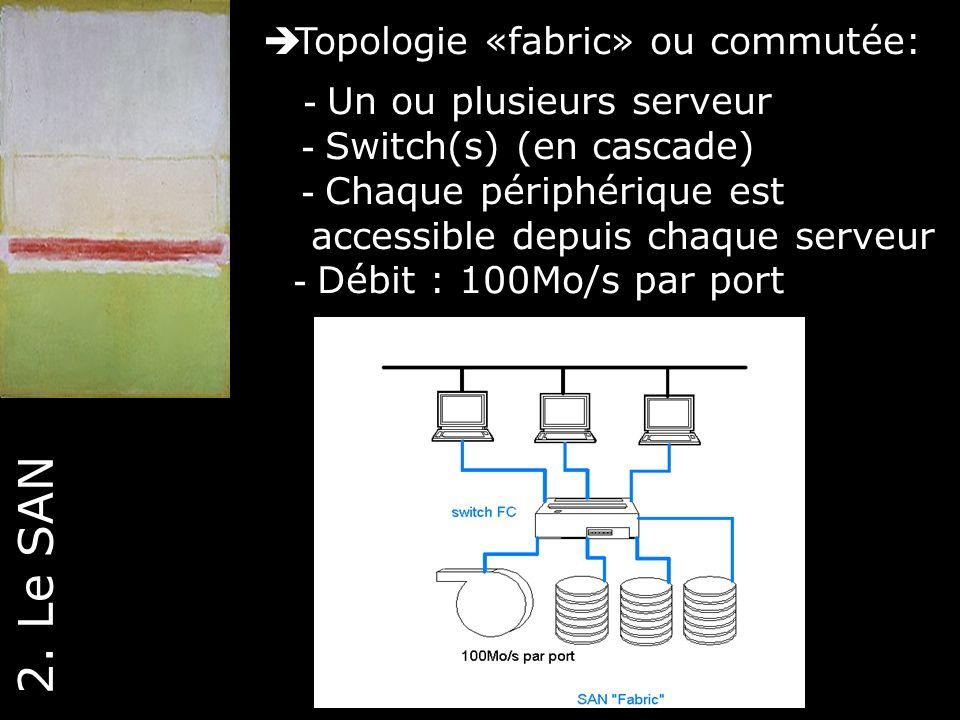 2. Le SAN Topologie «fabric» ou commutée: - Un ou plusieurs serveur