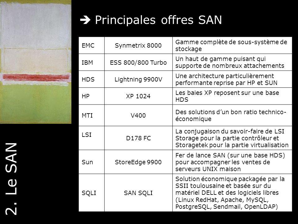 2. Le SAN  Principales offres SAN EMC Synmetrix 8000