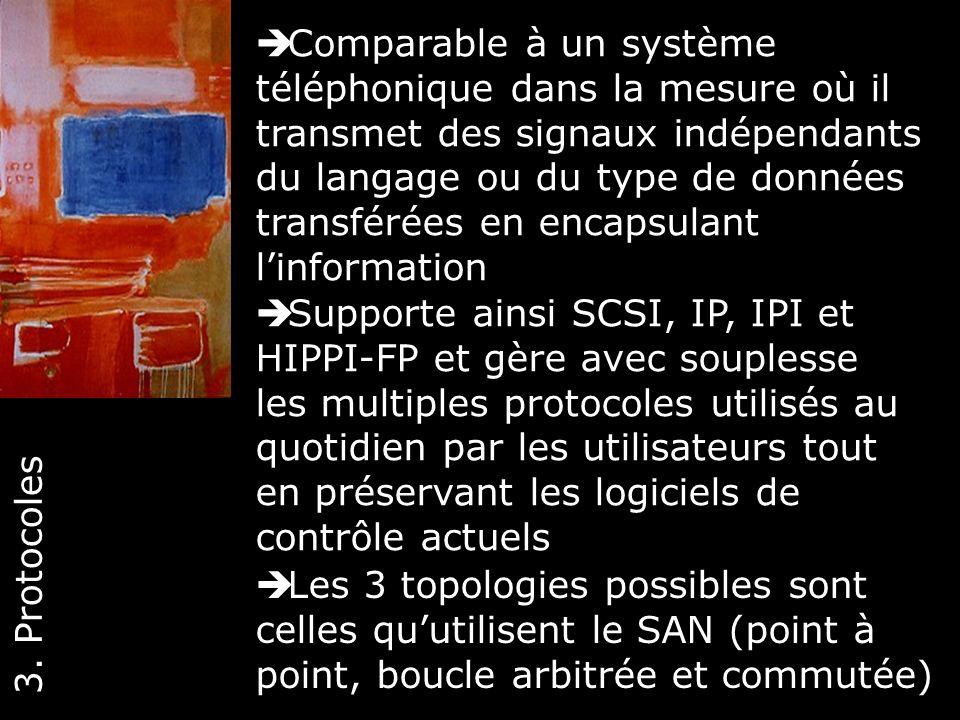 Comparable à un système téléphonique dans la mesure où il transmet des signaux indépendants du langage ou du type de données transférées en encapsulant l'information