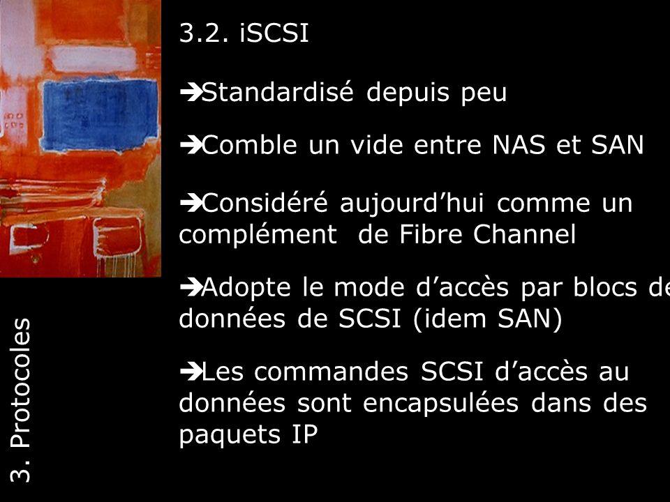 3.2. iSCSI Standardisé depuis peu. Comble un vide entre NAS et SAN. Considéré aujourd'hui comme un complément de Fibre Channel.