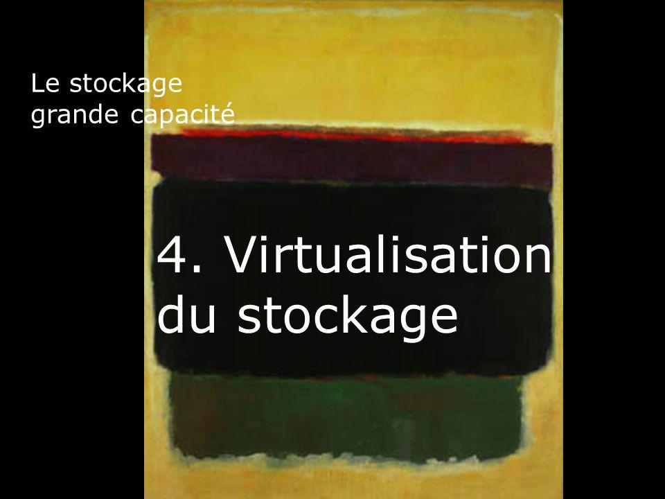 4. Virtualisation du stockage