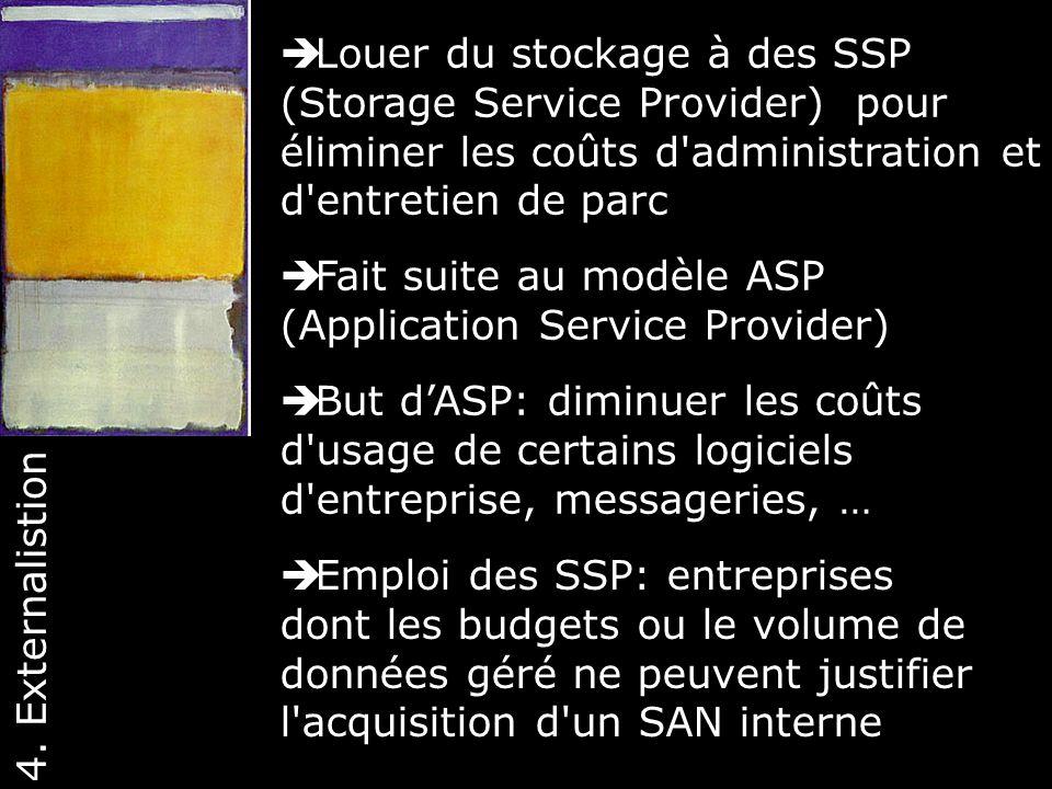 Louer du stockage à des SSP (Storage Service Provider) pour éliminer les coûts d administration et d entretien de parc