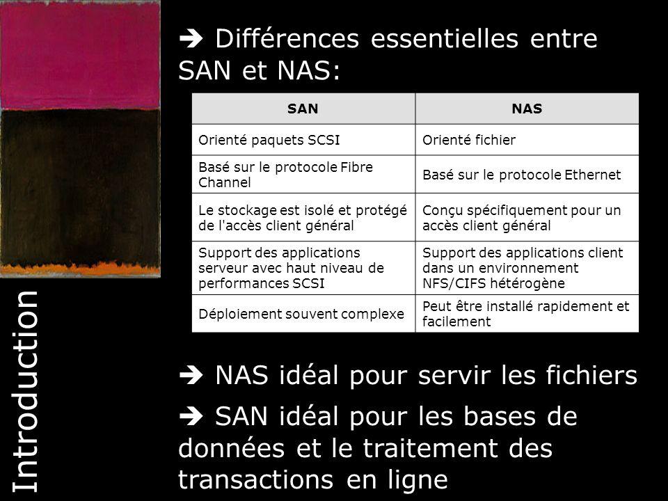 Introduction  Différences essentielles entre SAN et NAS:
