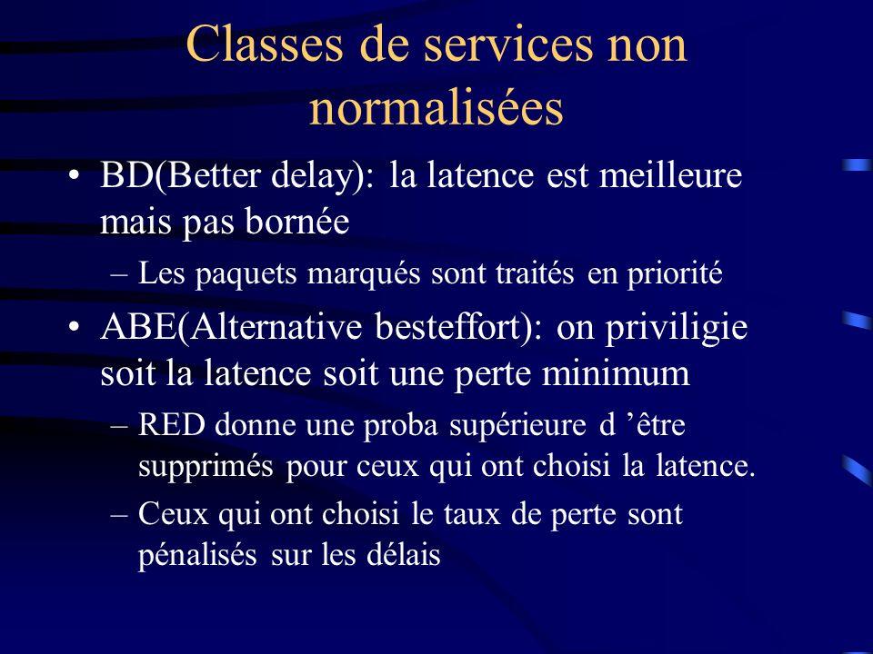 Classes de services non normalisées