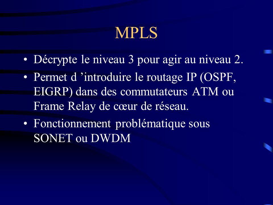 MPLS Décrypte le niveau 3 pour agir au niveau 2.