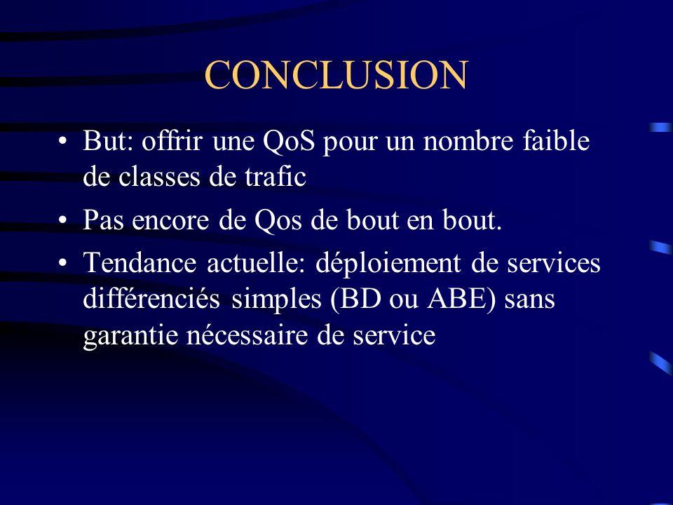 CONCLUSIONBut: offrir une QoS pour un nombre faible de classes de trafic. Pas encore de Qos de bout en bout.
