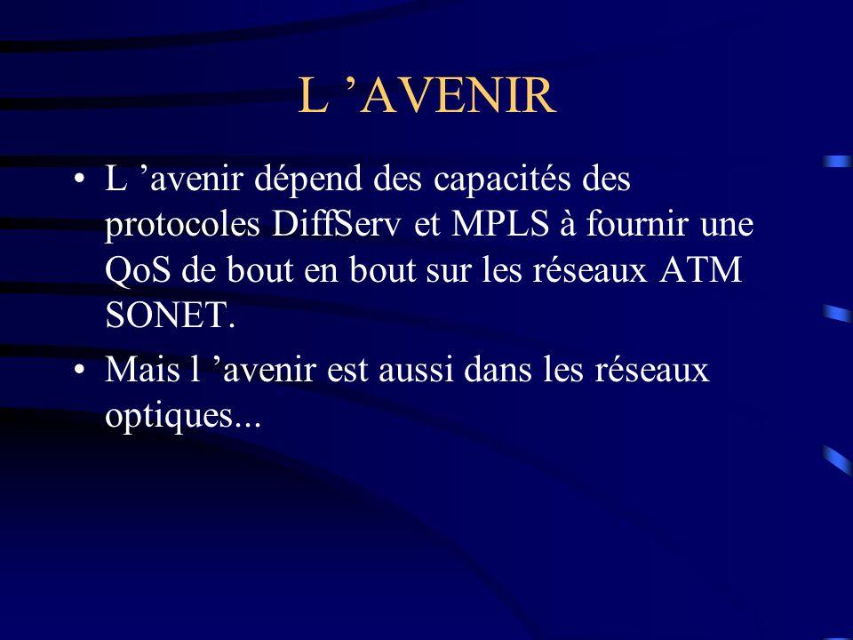 L 'AVENIR L 'avenir dépend des capacités des protocoles DiffServ et MPLS à fournir une QoS de bout en bout sur les réseaux ATM SONET.