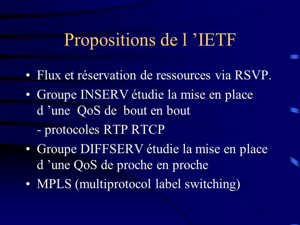 Propositions de l 'IETF