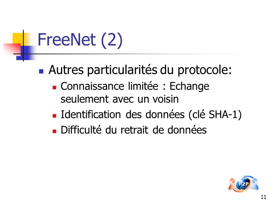 FreeNet (2) Autres particularités du protocole: