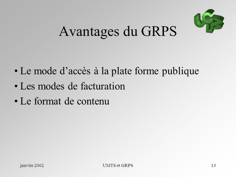 Avantages du GRPS Le mode d'accès à la plate forme publique