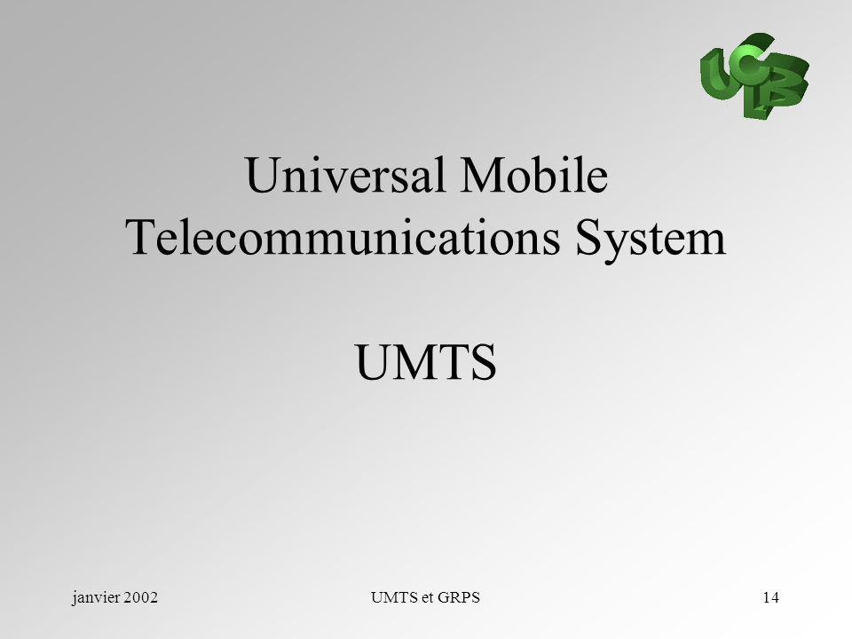 Universal Mobile Telecommunications System UMTS