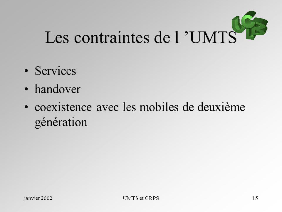 Les contraintes de l 'UMTS