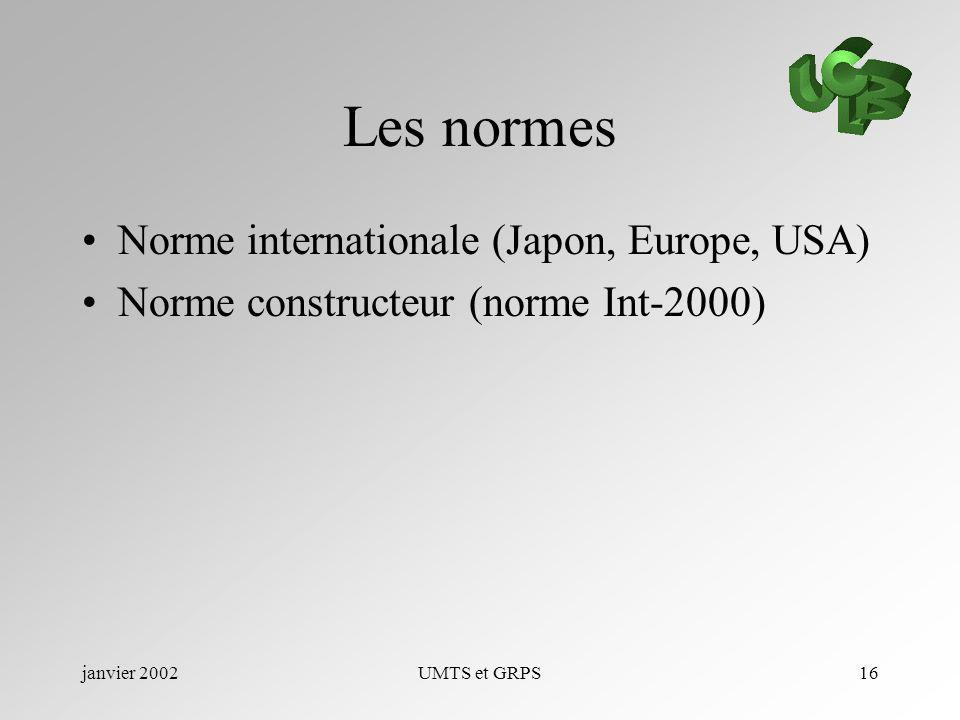 Les normes Norme internationale (Japon, Europe, USA)