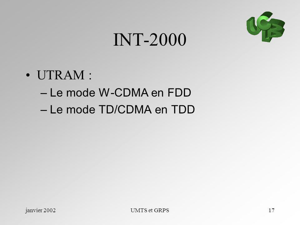 INT-2000 UTRAM : Le mode W-CDMA en FDD Le mode TD/CDMA en TDD