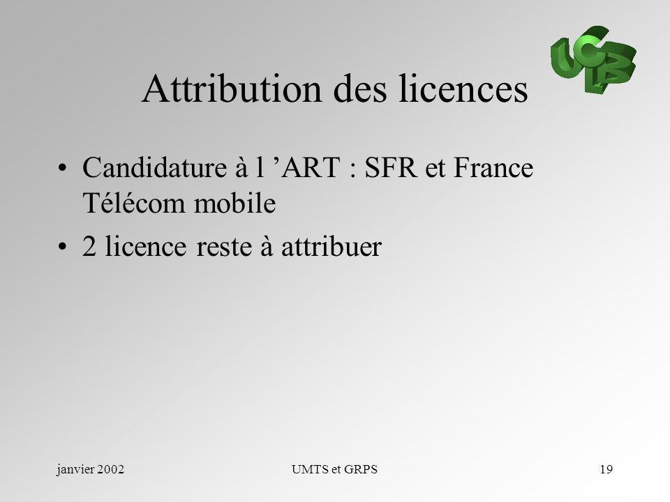 Attribution des licences