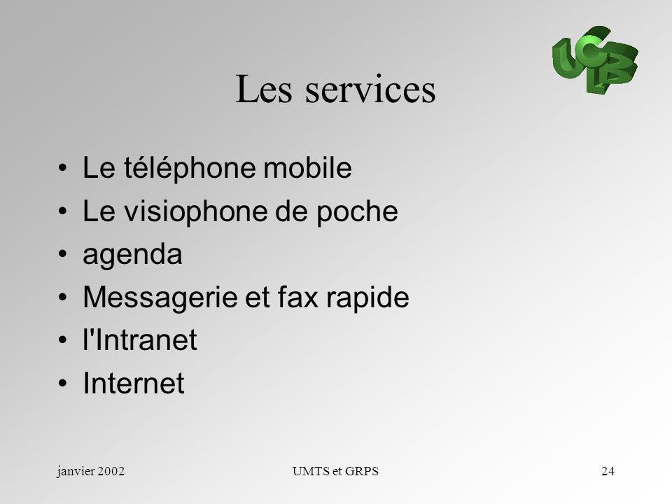 Les services Le téléphone mobile Le visiophone de poche agenda