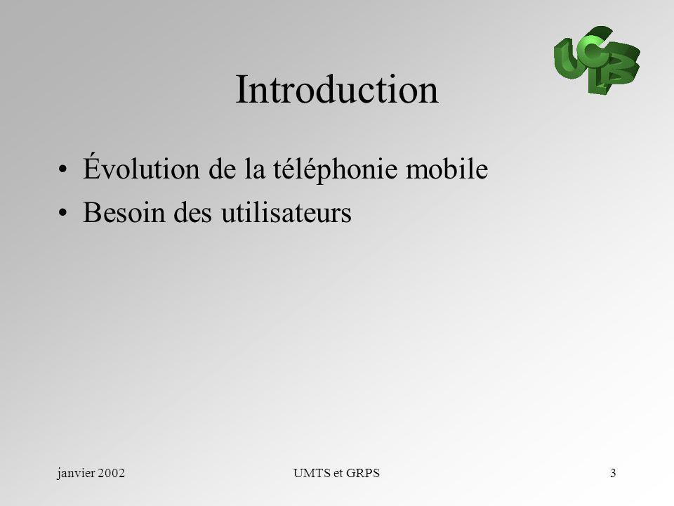 Introduction Évolution de la téléphonie mobile Besoin des utilisateurs