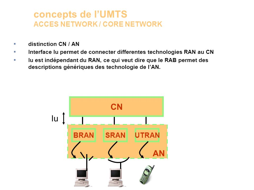 concepts de l'UMTS ACCES NETWORK / CORE NETWORK