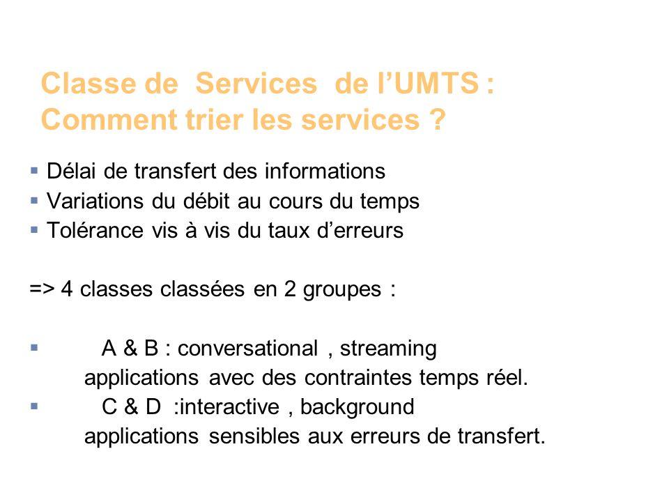 Classe de Services de l'UMTS : Comment trier les services