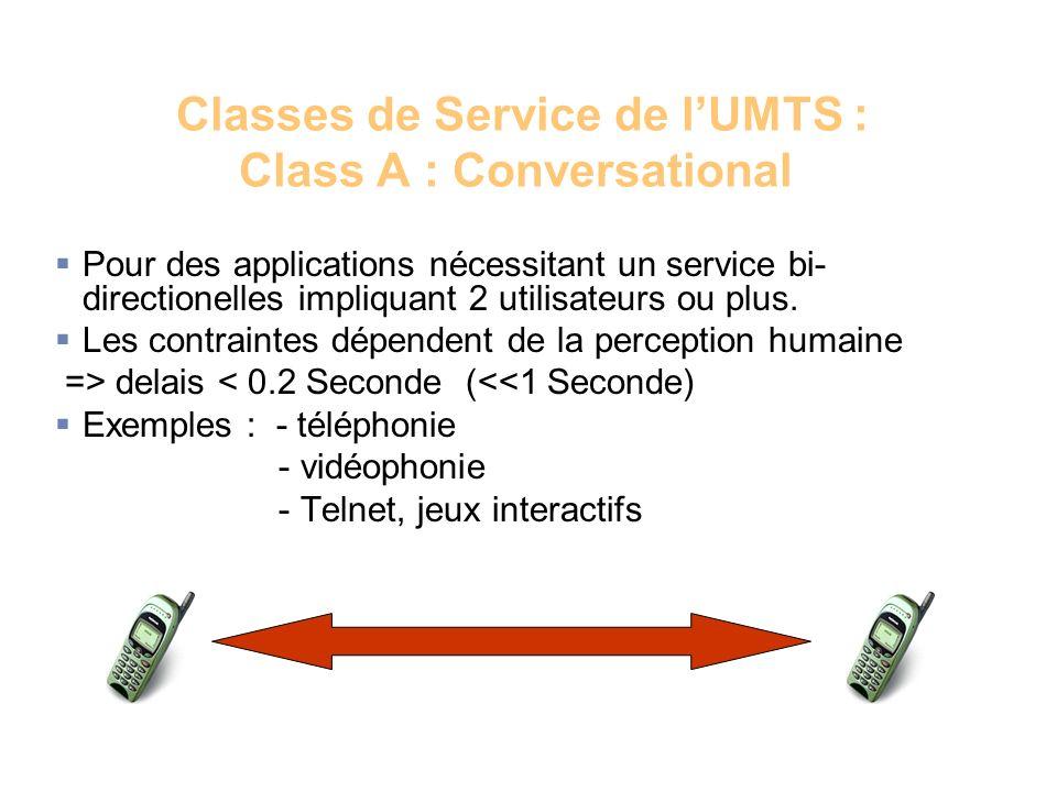 Classes de Service de l'UMTS : Class A : Conversational