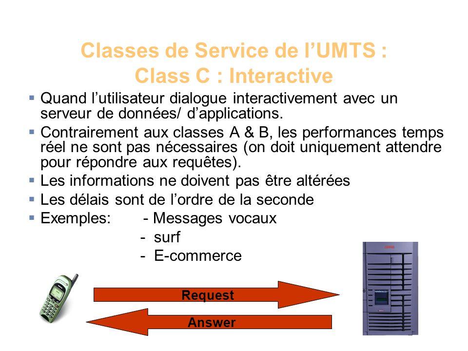 Classes de Service de l'UMTS : Class C : Interactive