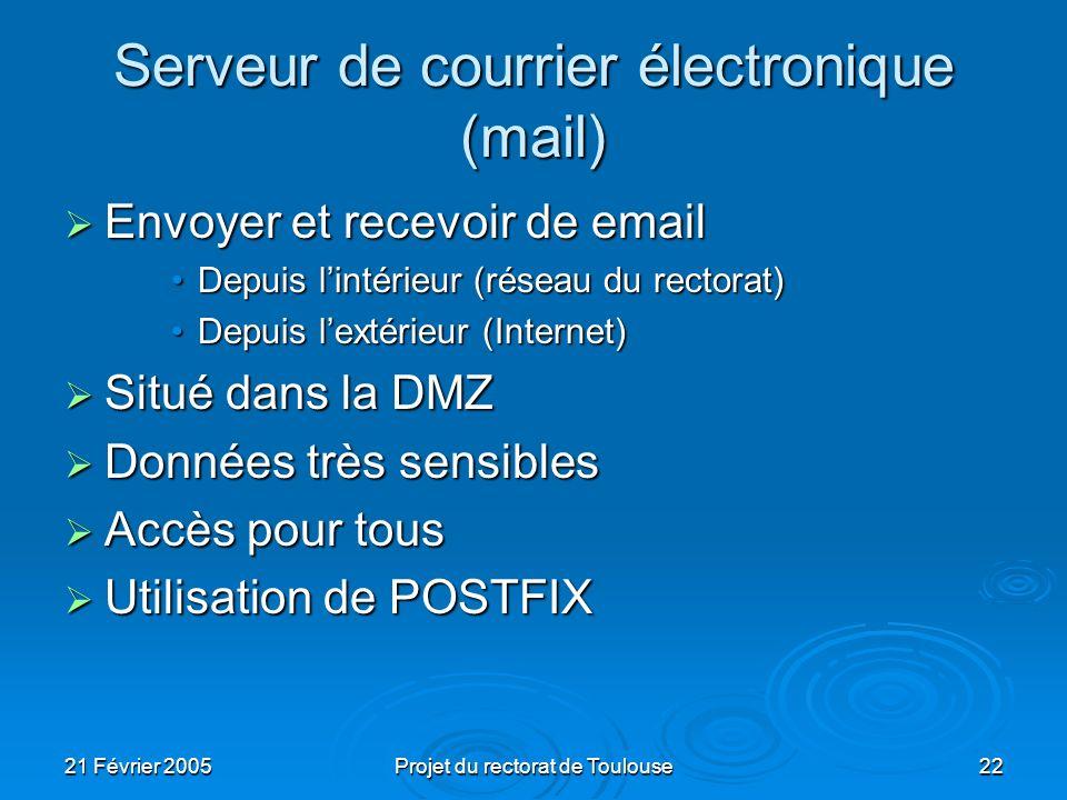 Serveur de courrier électronique (mail)