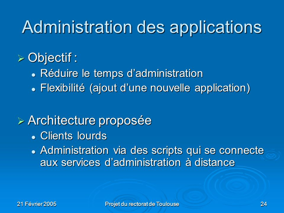 Administration des applications