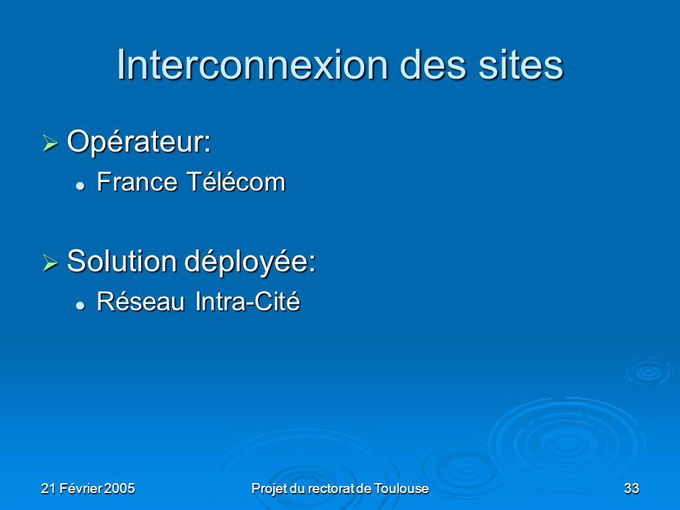 Interconnexion des sites