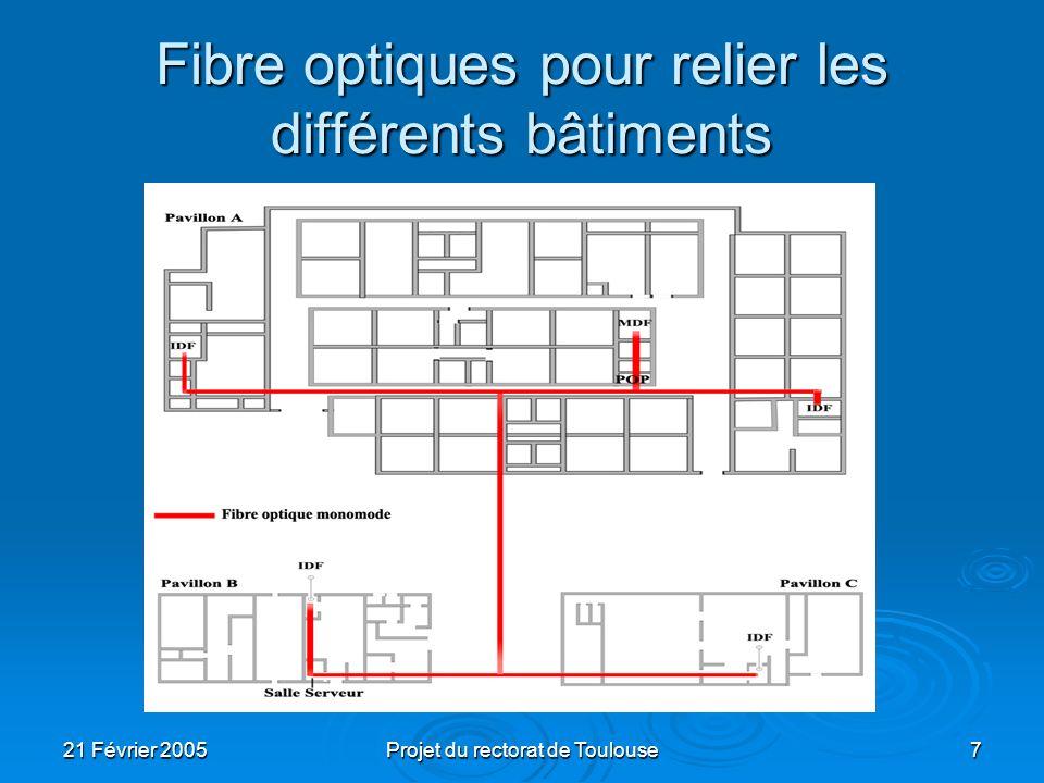 Fibre optiques pour relier les différents bâtiments