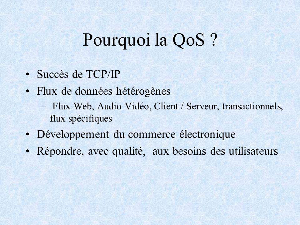 Pourquoi la QoS Succès de TCP/IP Flux de données hétérogènes