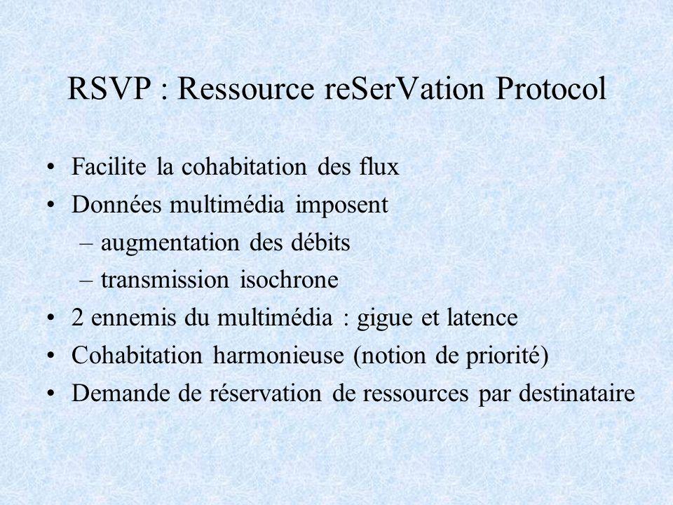 RSVP : Ressource reSerVation Protocol