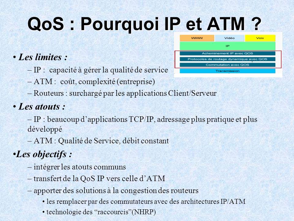 QoS : Pourquoi IP et ATM Les limites : Les atouts : Les objectifs :