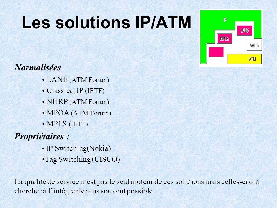 Les solutions IP/ATM Normalisées Propriétaires : LANE (ATM Forum)