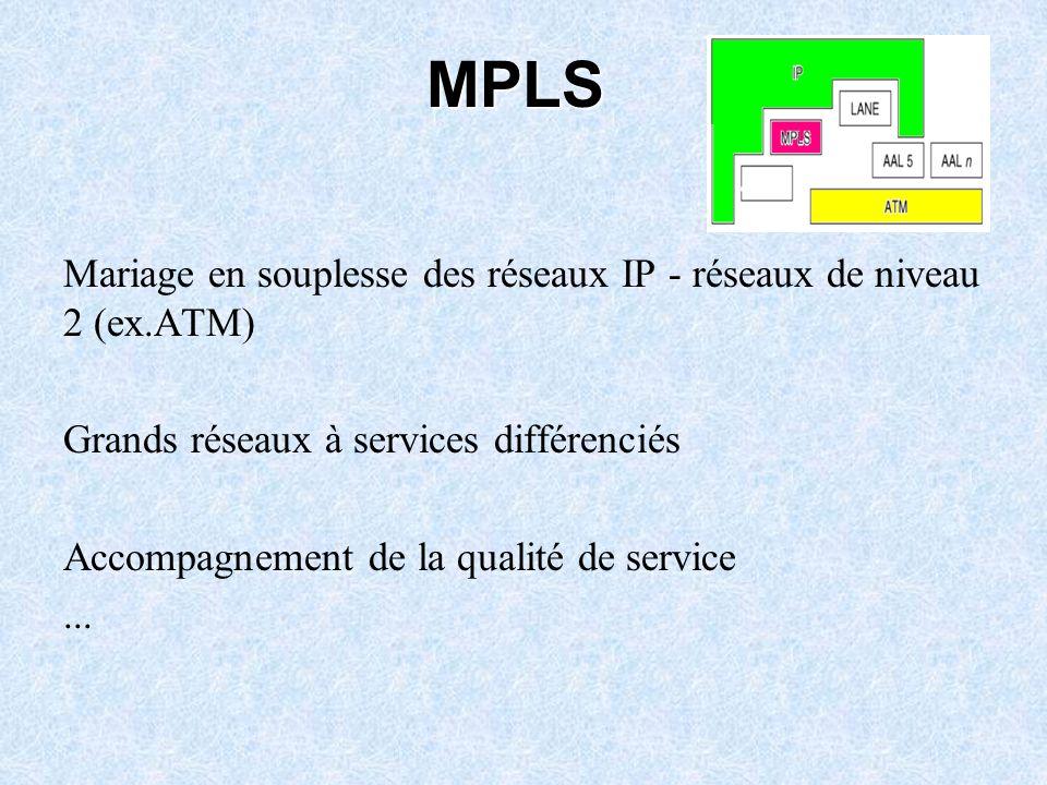 MPLS Mariage en souplesse des réseaux IP - réseaux de niveau 2 (ex.ATM) Grands réseaux à services différenciés.