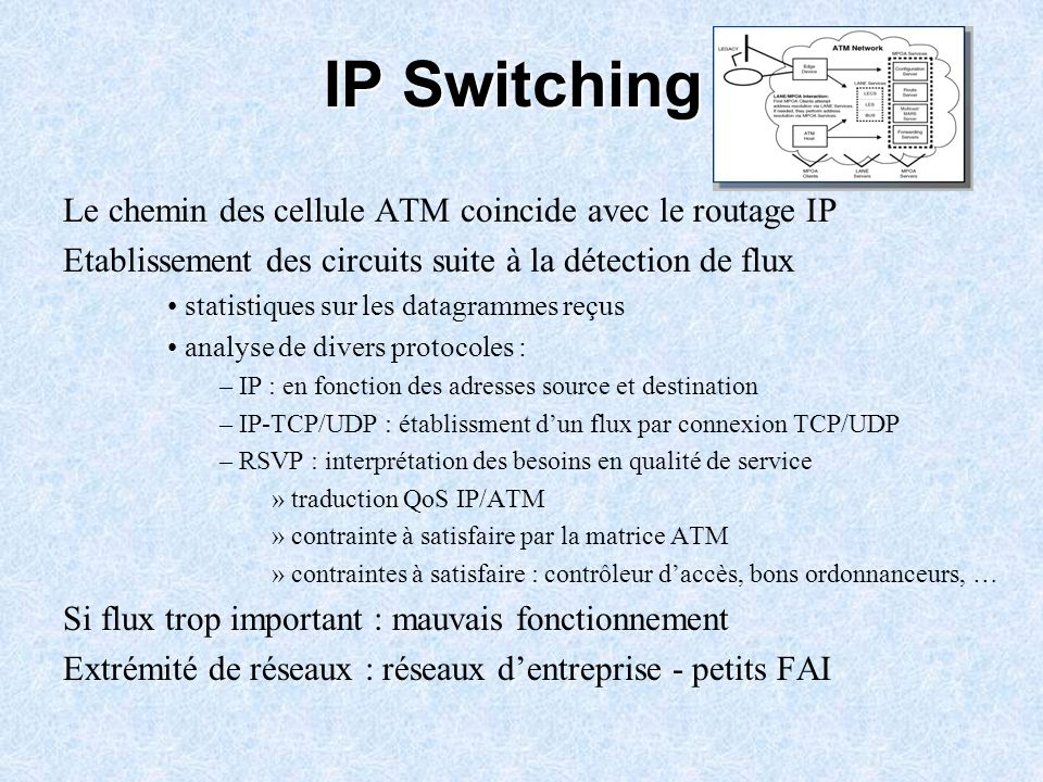 IP Switching Le chemin des cellule ATM coincide avec le routage IP
