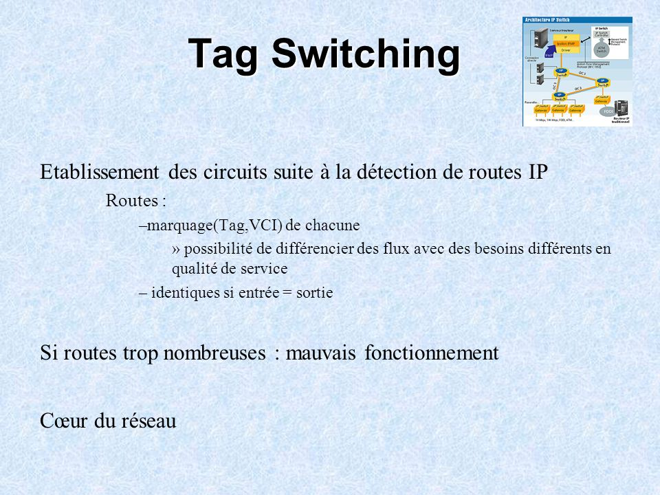 Tag Switching Etablissement des circuits suite à la détection de routes IP. Routes : marquage(Tag,VCI) de chacune.