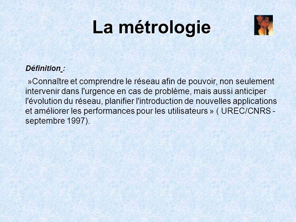 La métrologie Définition :