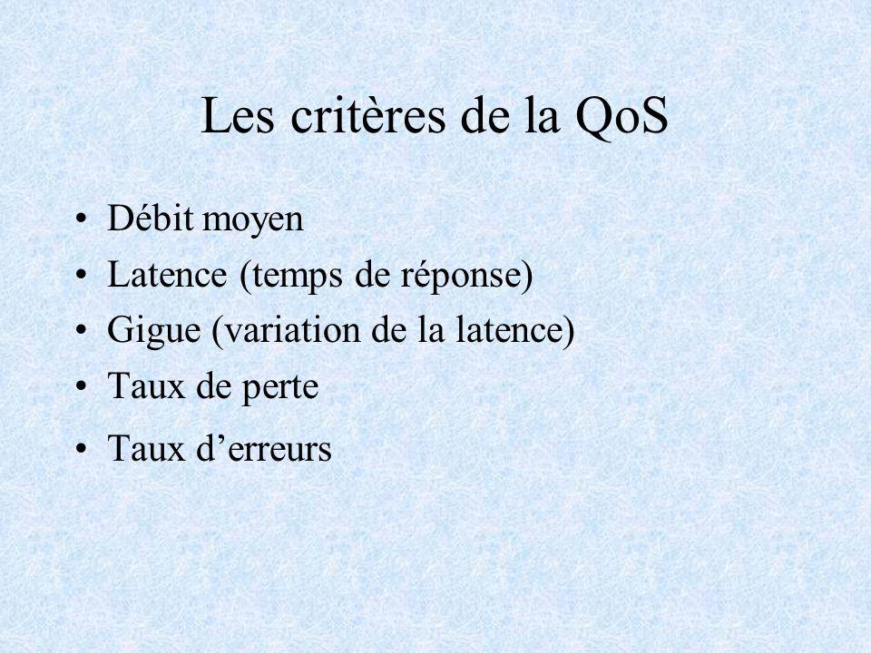 Les critères de la QoS Débit moyen Latence (temps de réponse)